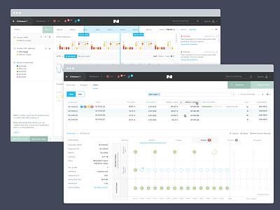 Nutanix Design iterations ui dashboard analytics graphs ux b2b html5 console admin it