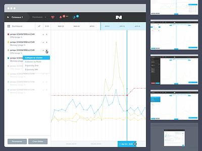 Analytics Tool ui graphs analytics ux b2b html5 console admin it tool