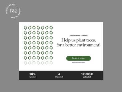 Daily UI #032 / Crowdfunding Campaign nature trees crowdfunding campaign crowdfunding ui daily 100 challenge daily ui