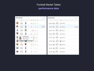 Football Market — Table design social network soccer minimal platform flat web ux ui design