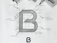 L + B + D + R