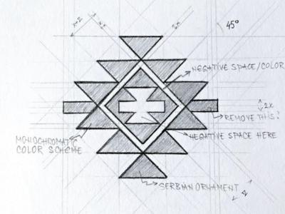 Folkloric Ensemble Logo