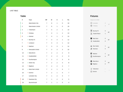 Live epl table wip by matthew caggiano dribbble live epl table wip stopboris Image collections
