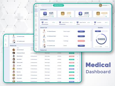 Medical Service App - Dashboard