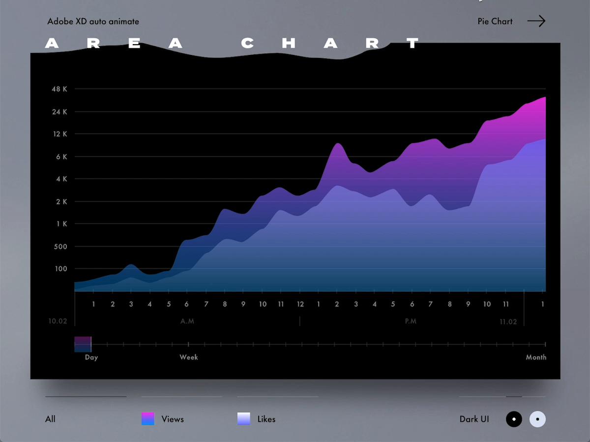 Area chart 1