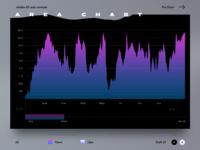 Area chart dark views week 2x