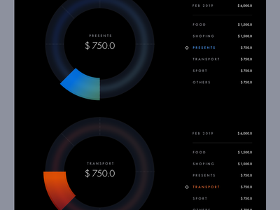 Free Pie Chart for Adobe Xd community by Spline Studio on ...