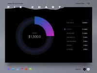 Free Pie Chart for Adobe Xd community