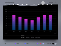 Free Column Chart for Adobe Xd community graph stats statistics data chart animation free ui adobexduikit auto animate ux ui madewithadobexd design gradient motion design adobe xd ux  ui