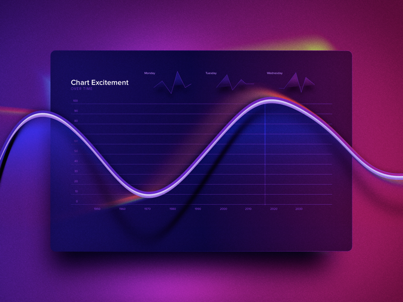 Chart Excitement Graph lines depth sketch texture charts data graph ui