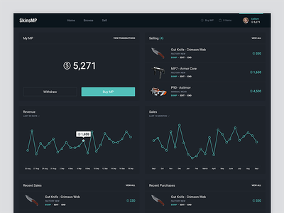 Game Marketplace Dashboard counterstrike csgo sales weapons graphs dark dashboard marketplace gaming game