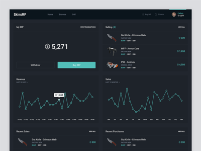 Game Marketplace Dashboard