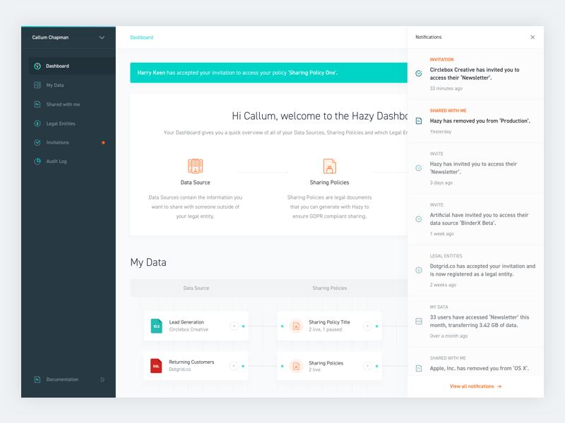 Hazy: Data Dashboard sidebar notifications ui design database security gdpr data dashboard