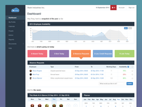 One from the Archive: Dashboard Web App UI Design
