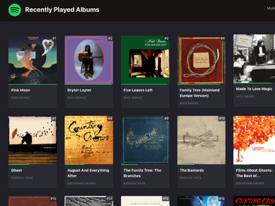 Spotify Recently Played music ui design spotify