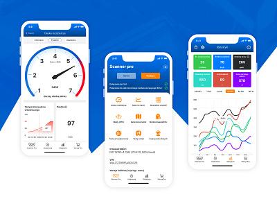 Car Scanner App Redesign app app design design ux ui poland stylo