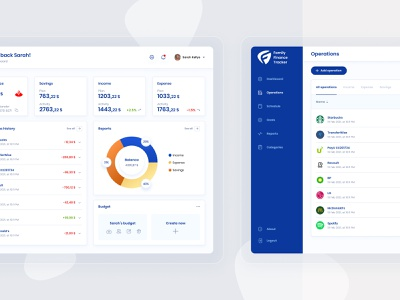Finance Tracker Dashboard figma ux ui stylo interface app finance dashboad