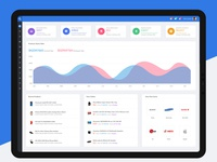 Product Admin Dashboard