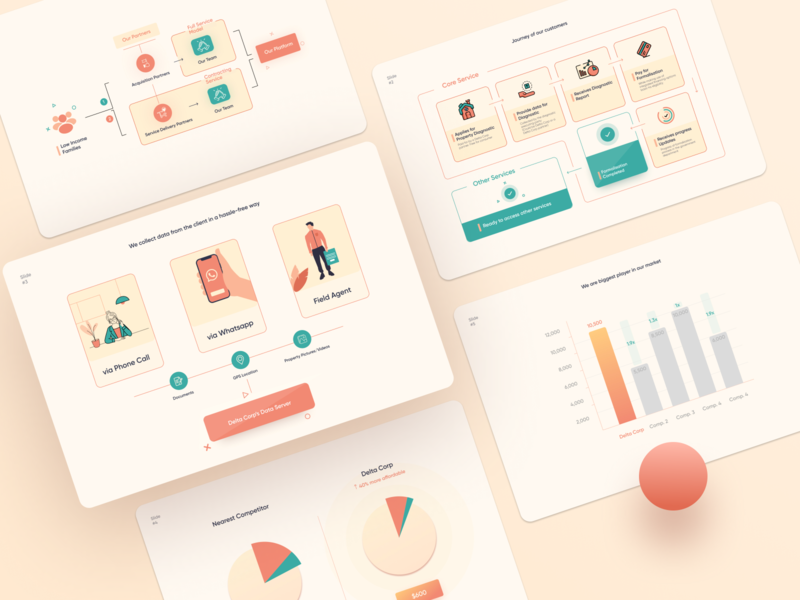 Infographic Presentation branding illustrator infographic graphic design illustration web icon vector flat art design