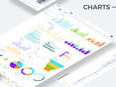 29 Admin Charts UI