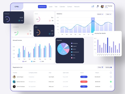 CPBL Admin UI dashboard icon chart admin management information statistics income panel control ux ui leads cpbl app