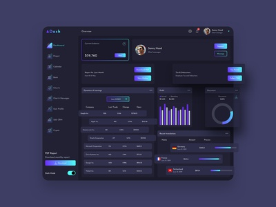 ADash Finance Dashboard Ui Dark & Light