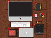 Lain3 Essentials