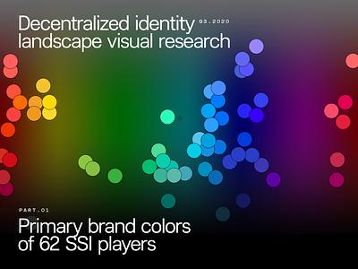 Market visual research - CTA button color cta button design strategy brand strategy digital identity identity blockchain branding
