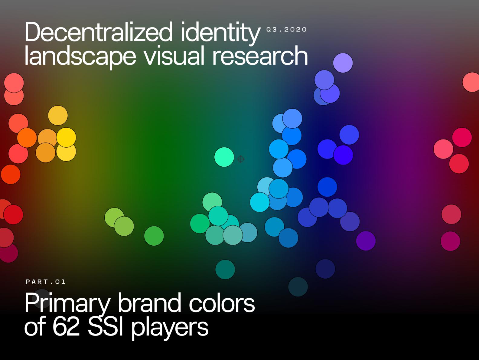 Market visual research - CTA button color