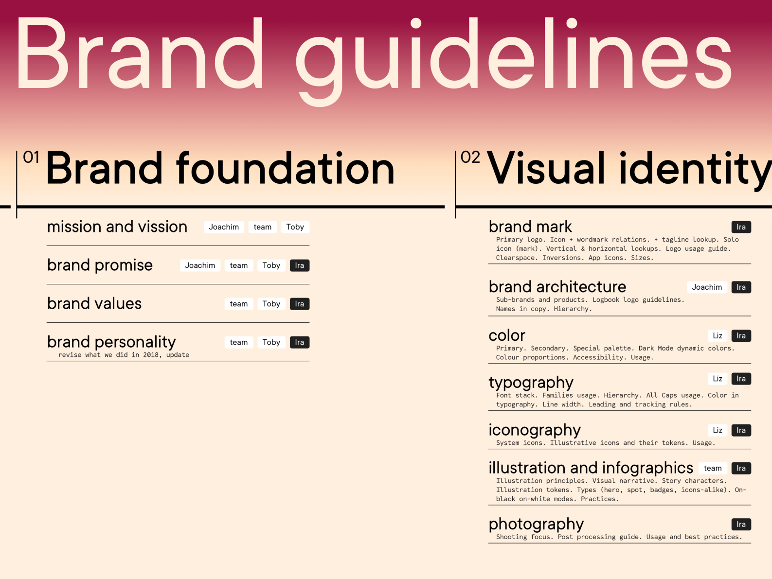 Brand guidelines planning
