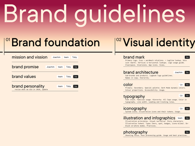Brand guidelines planning grid layout guidelines startup branding table of contents brand identity brand guidelines