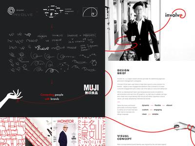 Involve Inc. brand identity - case study, part 1