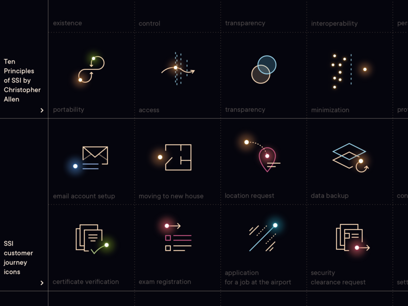 Jolocom: selected Icons visual language web3.0 ethereum decentralisation identity stars sparks glow icons blockchain