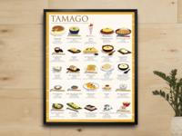 Tamago (Japanese Egg) Poster