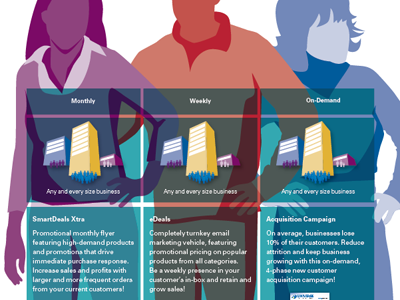 Core Campaigns Infographic chart silhouette illustration