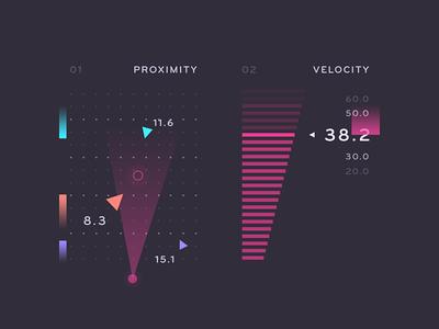 Charts data visualization miscellaneous