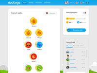 Duolingo Web Redesign