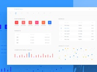 Project Dashboard 7/10 minimal sketch light clean app web ux dashboard ui