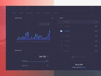 Project Dashboard 8/10 ui dashboard ux web app clean light sketch minimal austin texas