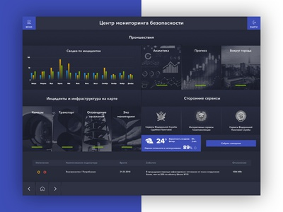 Smart City Security Monitoring Dashboard Concept app ux fullscreen concept iot interface ui dasboard smart city