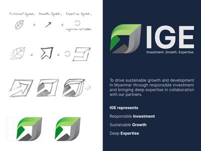 Branding & Rebranding Design
