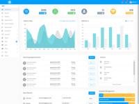 Trending Bootstrap Admin Template