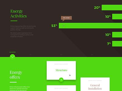Activities & Cards flat brown green corporate graphics statistics ui website