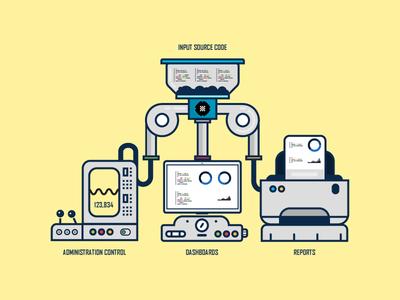 Analytics Machine analytics machine illustration