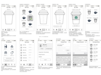 Wireframe for Coffee App