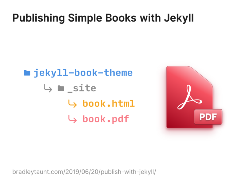 Publishing With Jekyll