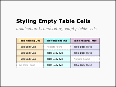 Styling Empty Table Cells (CSS) pseudo ui web html5 css3 empty cells html table css