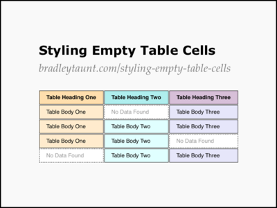 Styling Empty Table Cells (CSS)