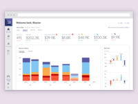 Publisher Central Dashboard Experience