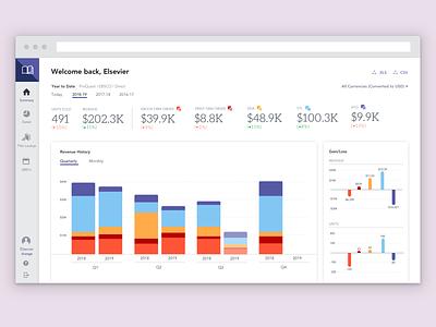 Publisher Central Dashboard Experience dashboard ui dashboard dataviz data visualization enterprise ux visual design ui design ux design product design